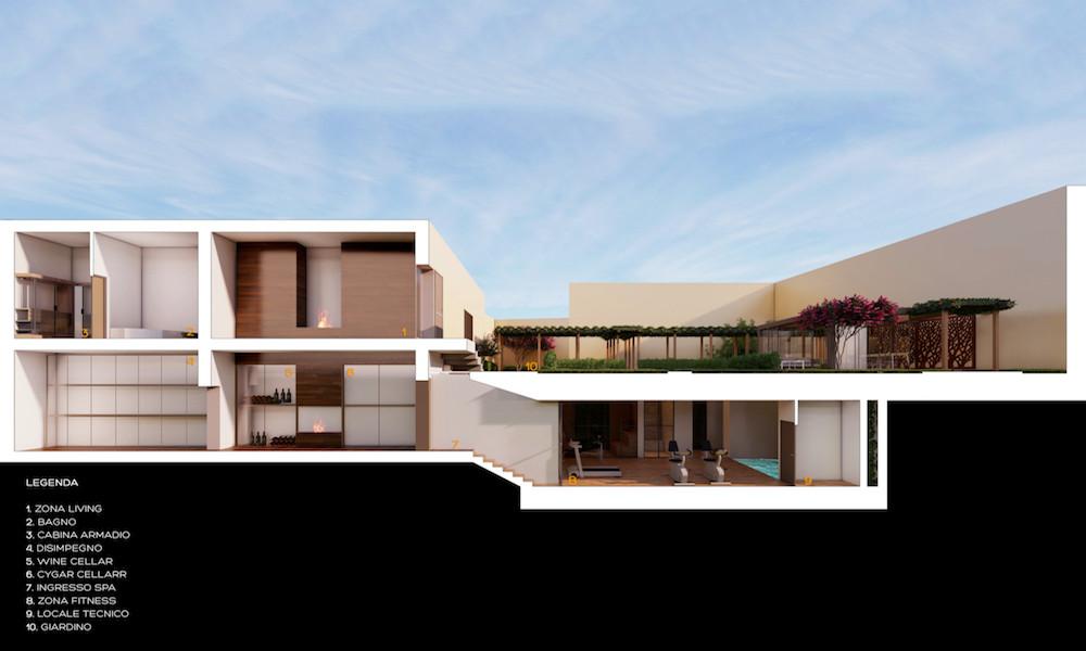 Villa con Spa interrata