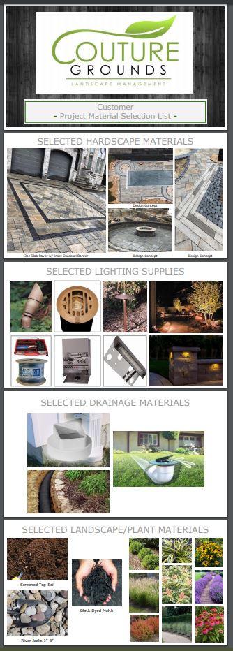 Material Sheet