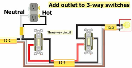 need help 4 wire gfci outlet switch outdoor light the above diagram wont work for your scenario just an example the incoming power is either at the other switch or the light fixture