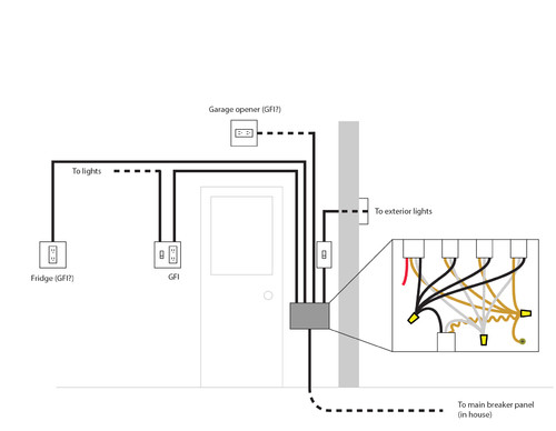 expanding adding wiring in detached garage planned