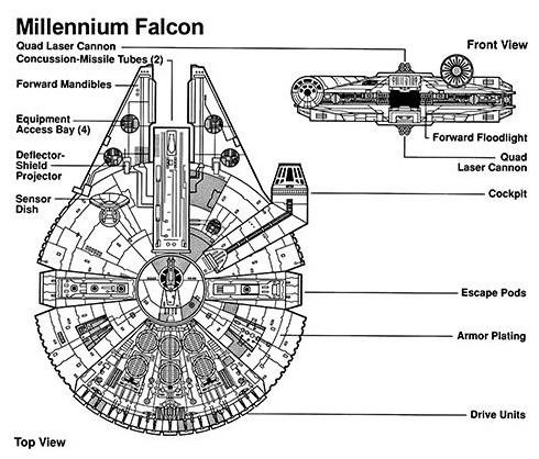 Star Wars, Millennium Falcon, Blueprint