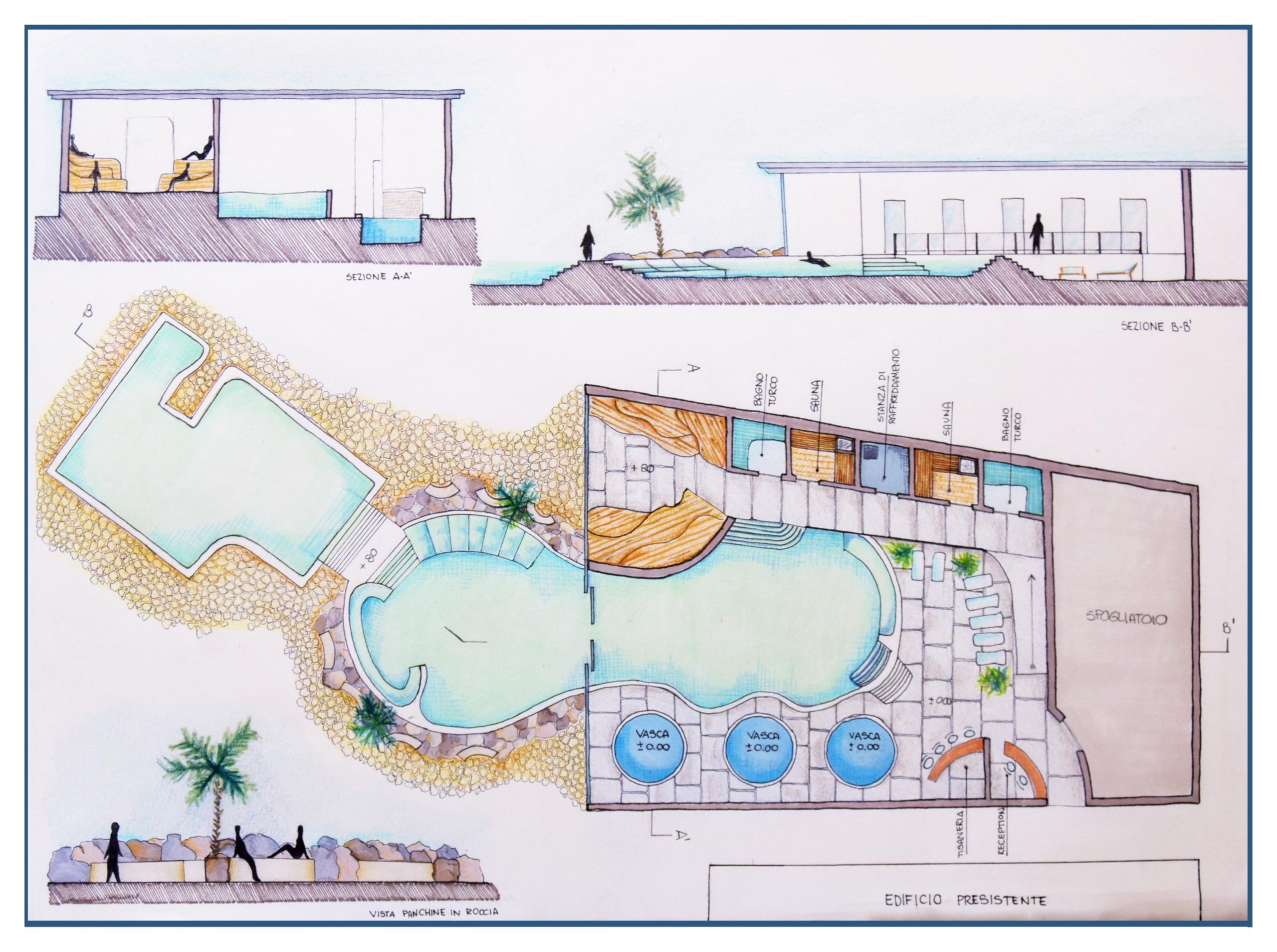 concept progettuali