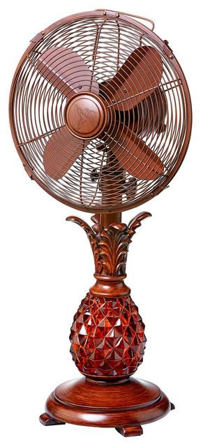 Table Fan, Makani.