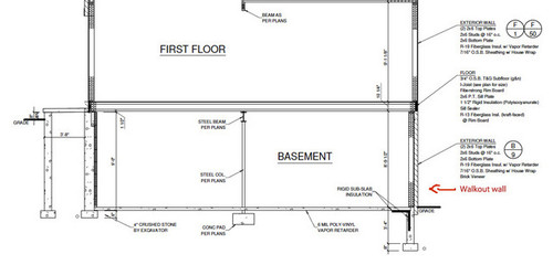 Walkout basement poured concrete walkout side v s for Does a walkout basement cost more