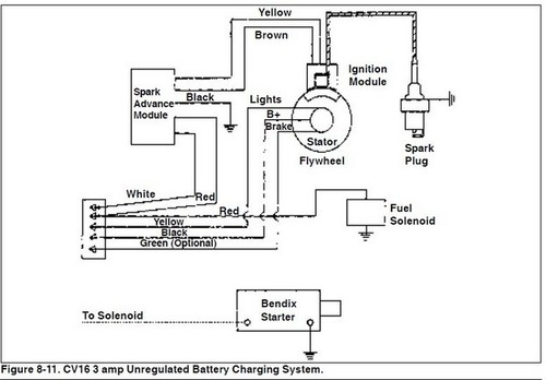 home design kohler cv16s wiring diagram kohler small engine wiring diagram scotts wiring diagrams free at edmiracle.co