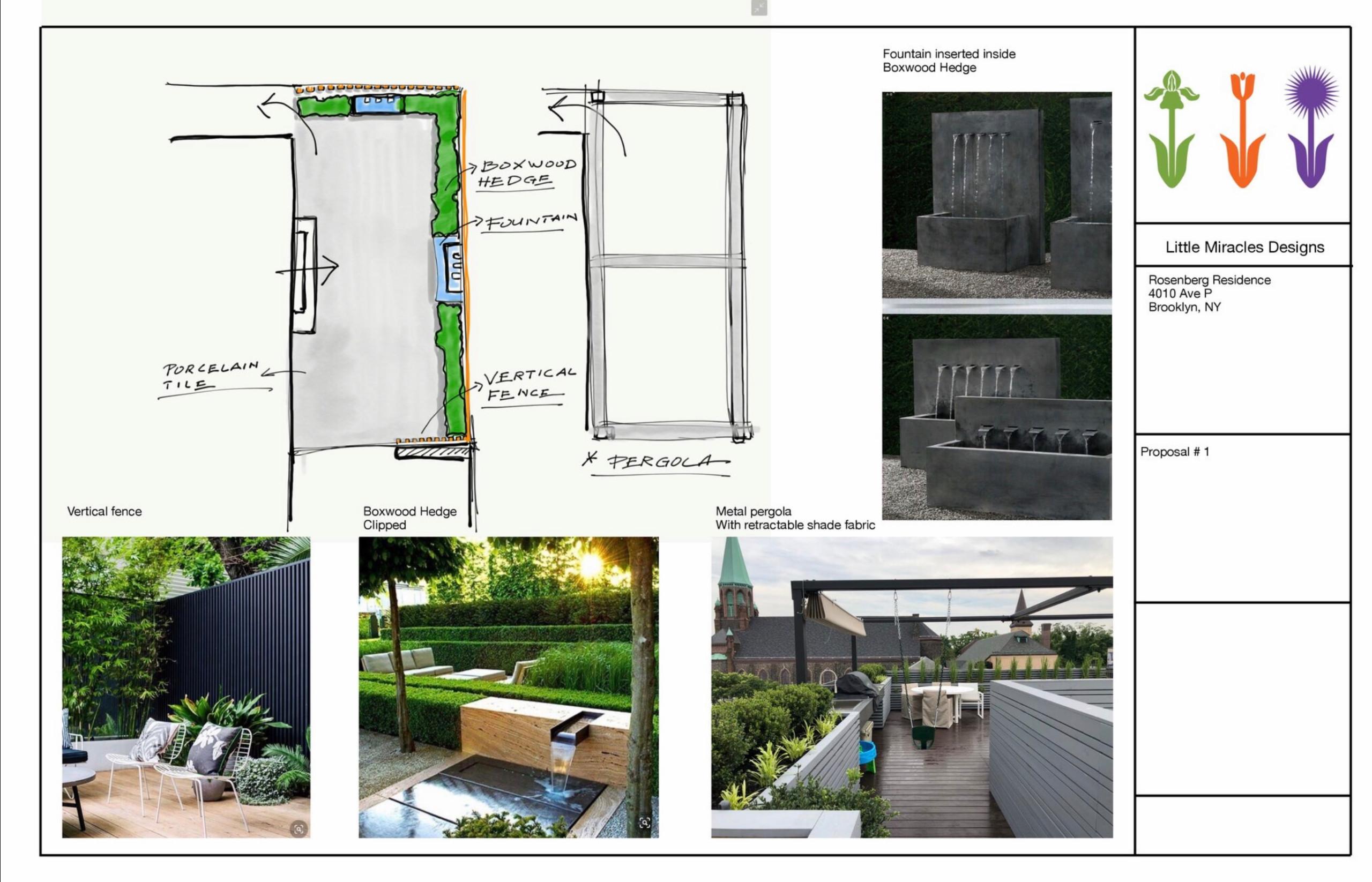 Presentation with details