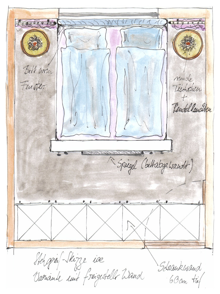 Stegreif-Skizze III für ioe