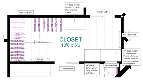 Looking For Feedback On Narrow Walk In Closet Design