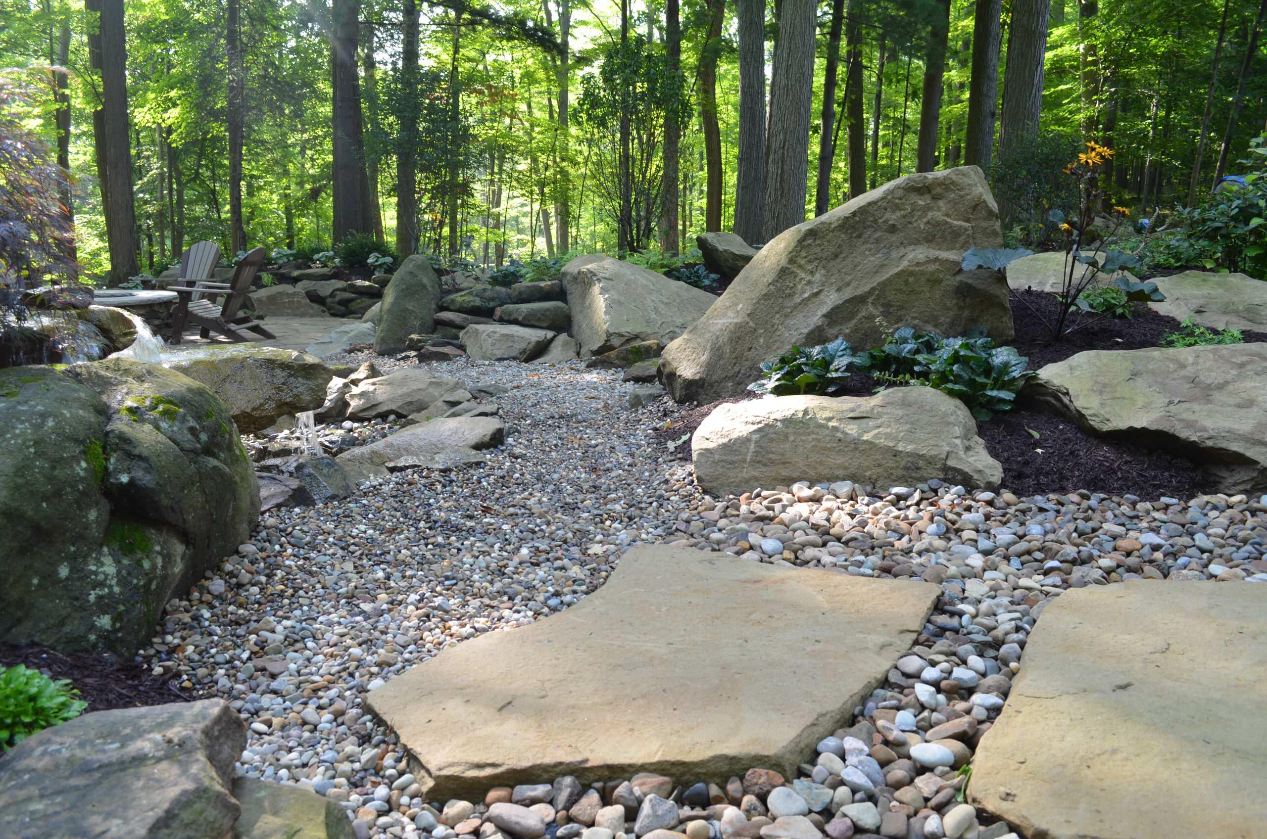 Backyard Shade Garden