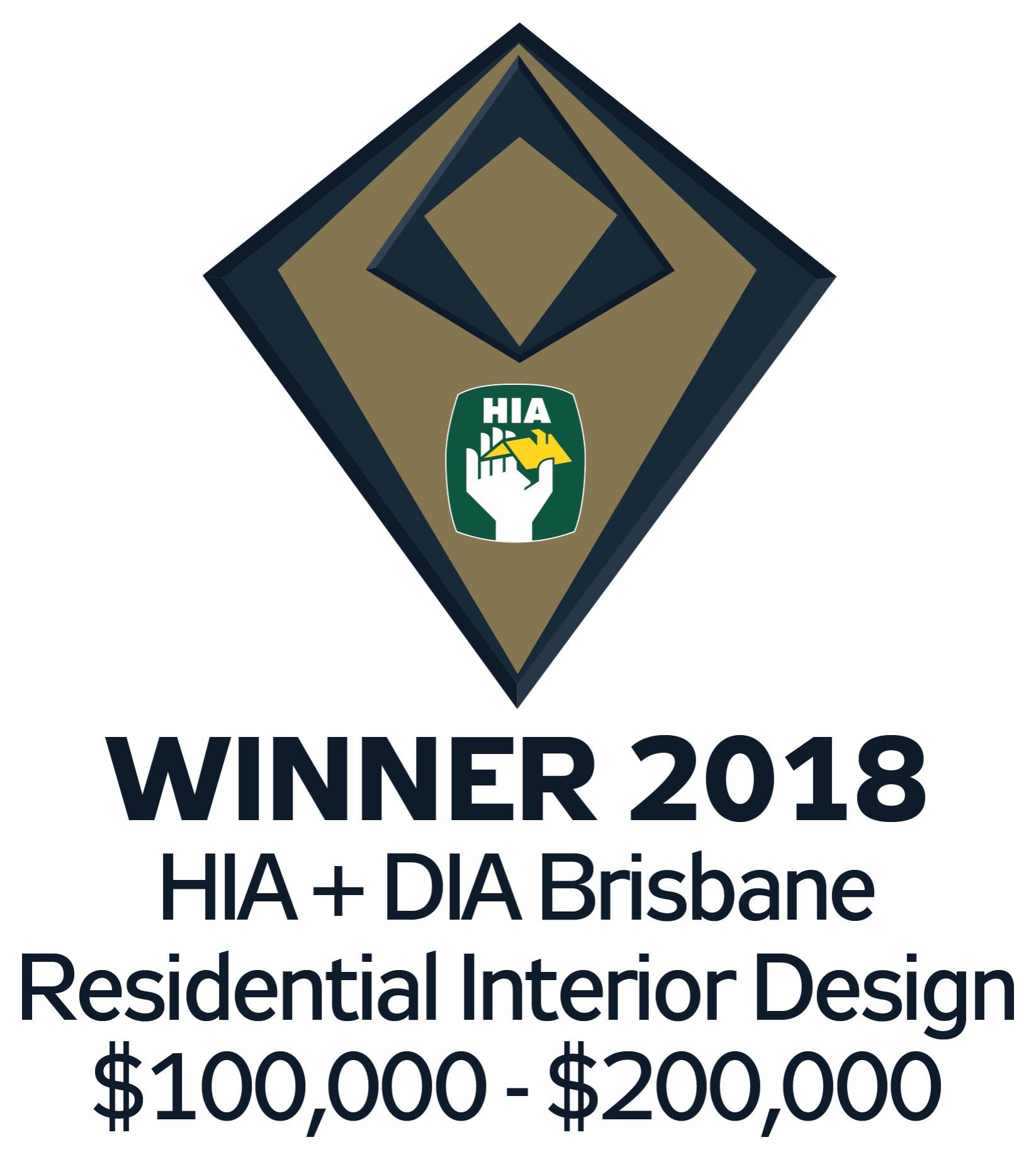 Industry Awards & Memberships