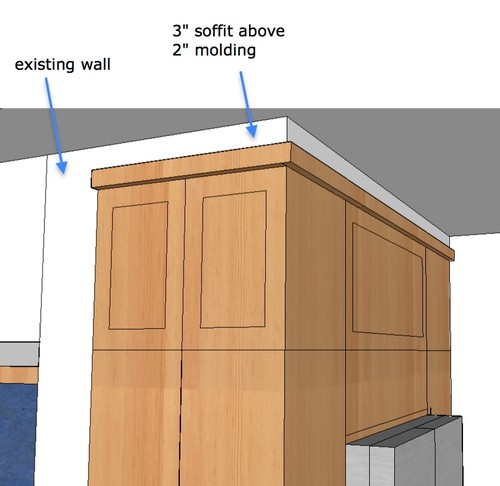 Ikea Cabinets To Ceiling