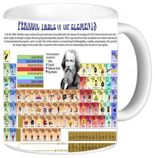Periodic Table Of Elements Chemistry Coffee Mug Mugs By Rikki Knight Llc