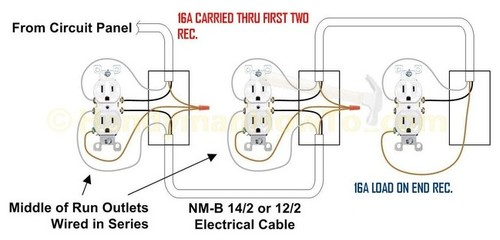 how to connect  ground wires outlet?, Wiring diagram