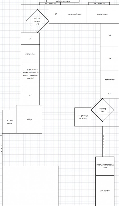 Kosher kitchen layout for Kosher kitchen design