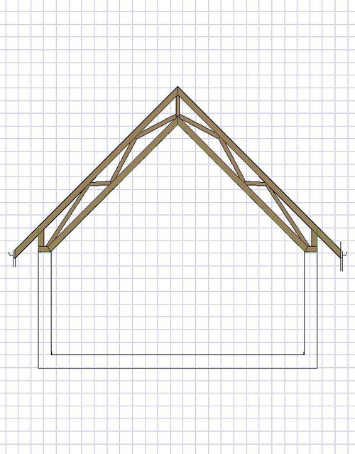 Top Parallel Chord Roof Truss Images For Pinterest Tattoos