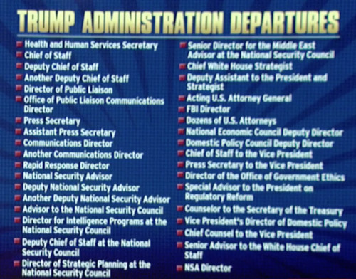 Image result for trump administration departures