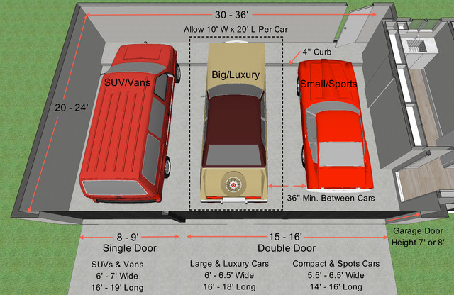 Key Measurements To Help You Design The Perfect Garage contemporary-floor-plan