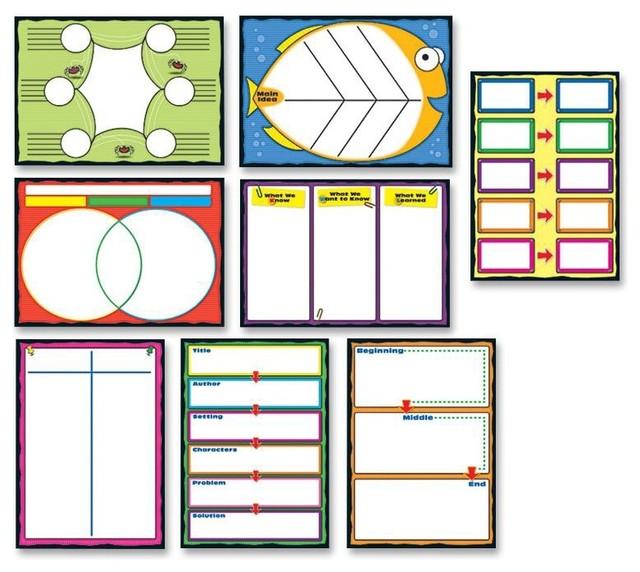 Carson Dellosa Graphic Organizers Bulletin Board Set 0 1