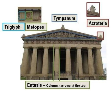 Architectural terms from greek temples pediments and for Architectural decoration terms