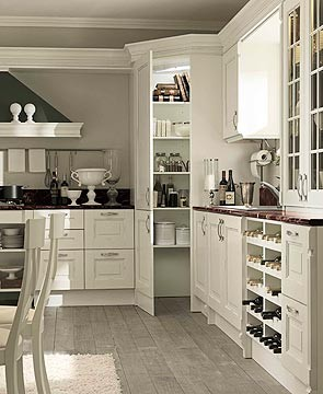 how much would corner pantry be?