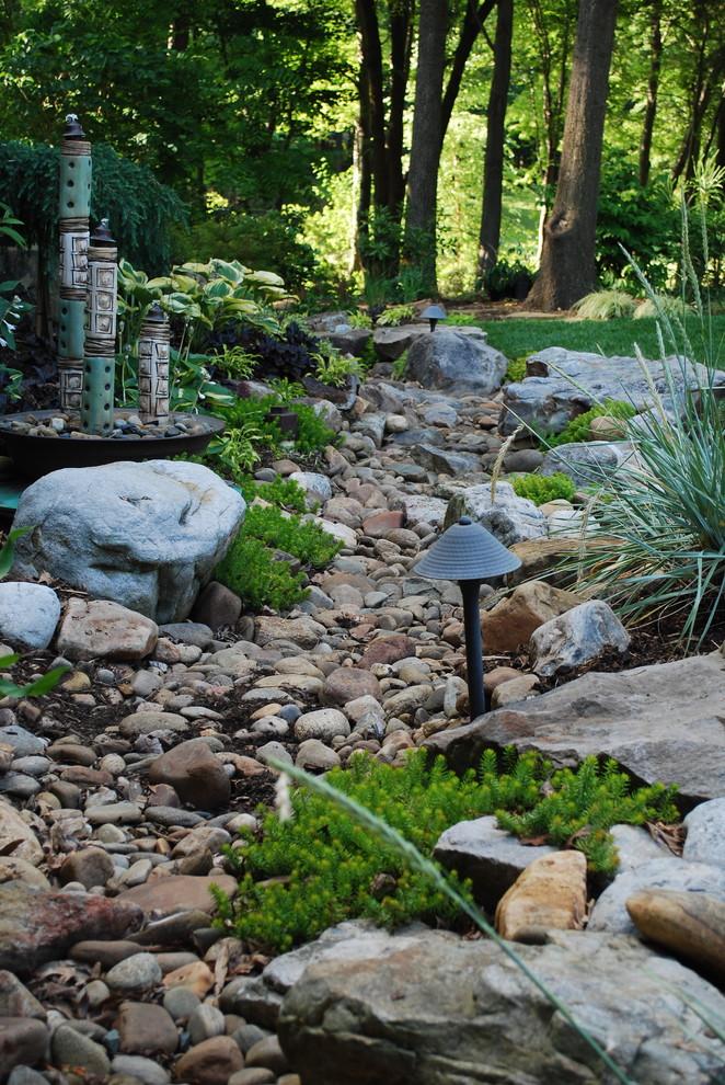 Design ideas for a contemporary backyard water fountain landscape in Charlotte.
