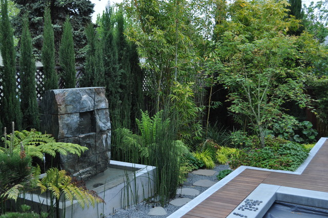 Photo Of An Asian Shade Backyard Water Fountain Landscape In San Francisco With Decking