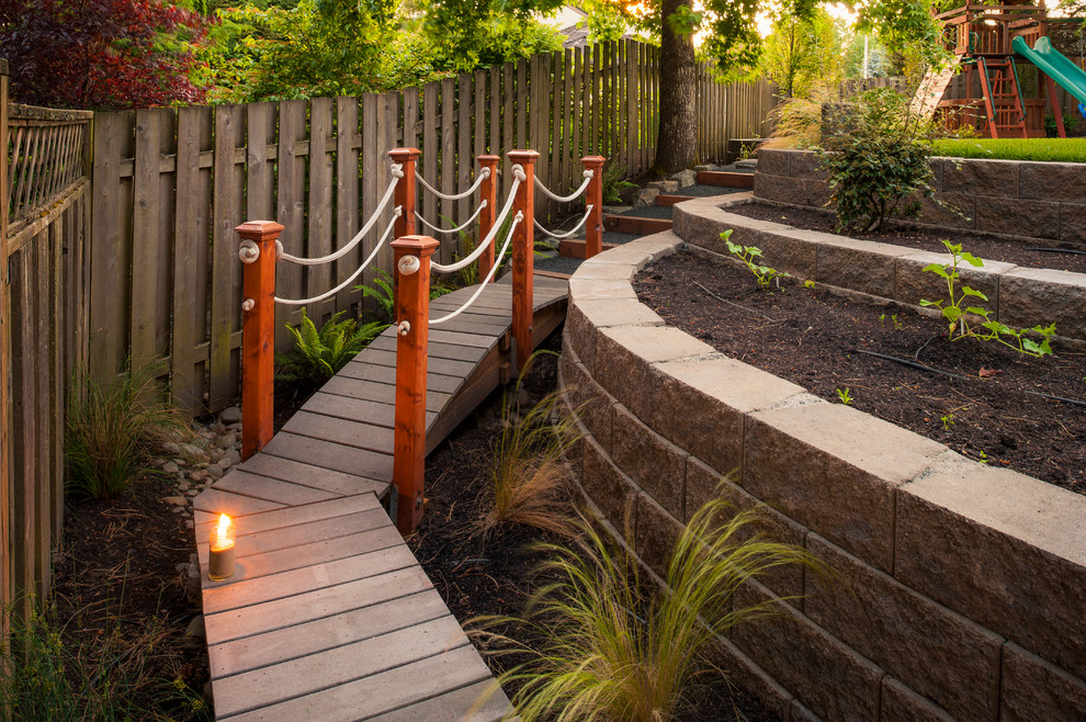 This is an example of a traditional backyard landscaping in Portland with decking.