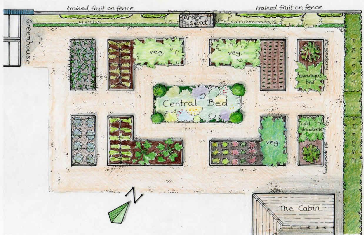 Drawings for vegetable garden