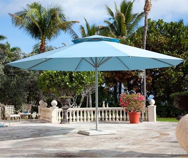 big ben market style patio umbrella outdoor umbrellas